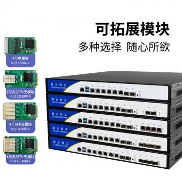 网安工控软路由B150系列